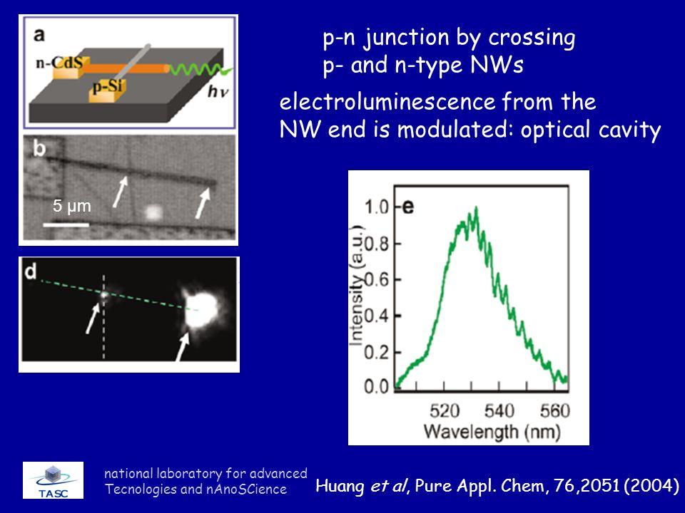 p-n junction by crossing p- and n-type NWs