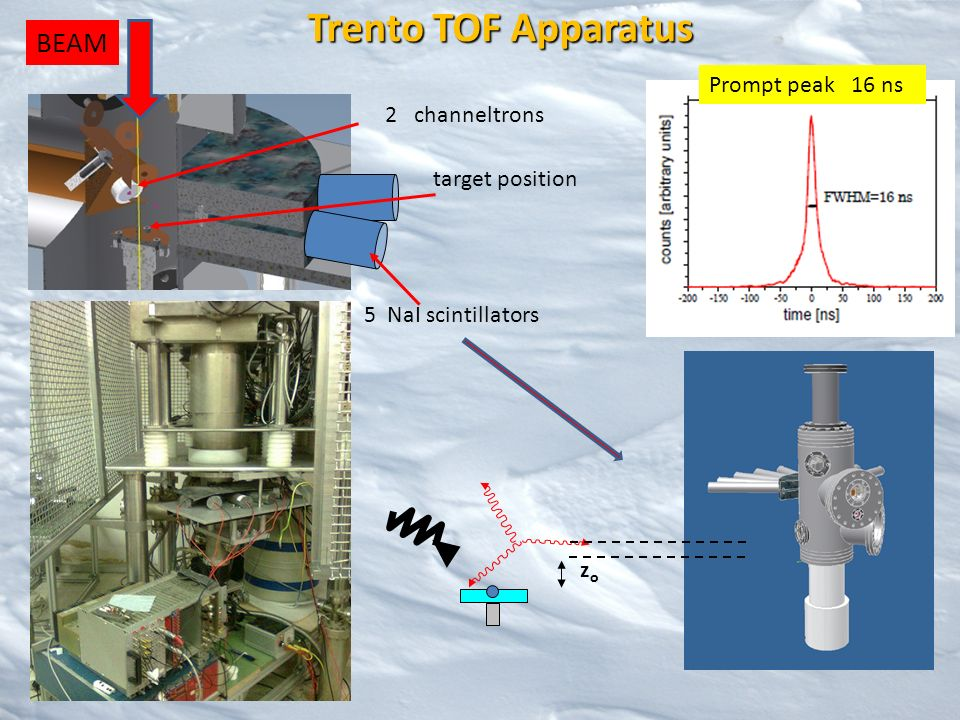Trento TOF Apparatus BEAM Prompt peak 16 ns 2 channeltrons