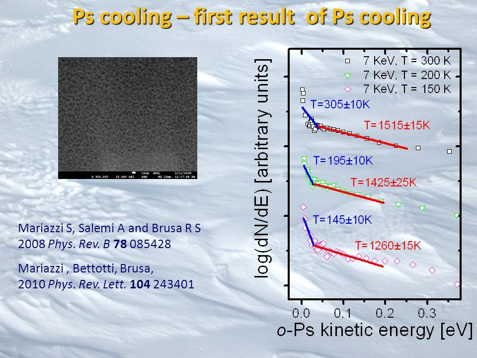 Ps cooling – first result of Ps cooling