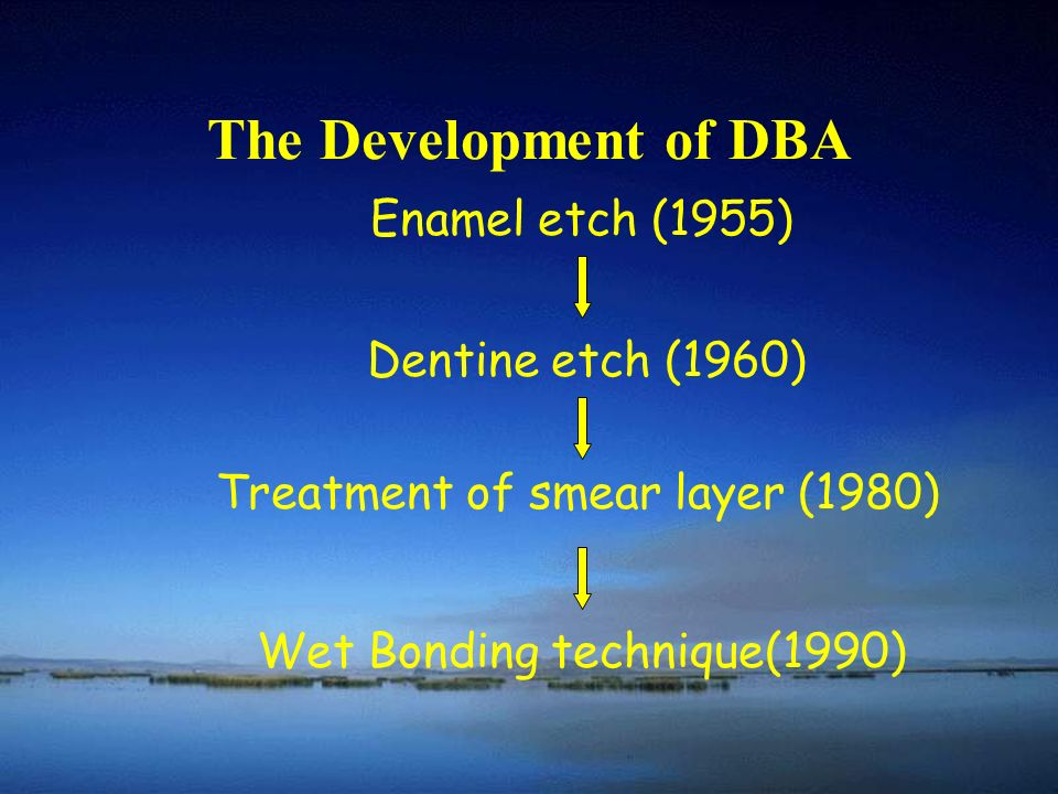 The Development of DBA Enamel etch (1955) Dentine etch (1960)