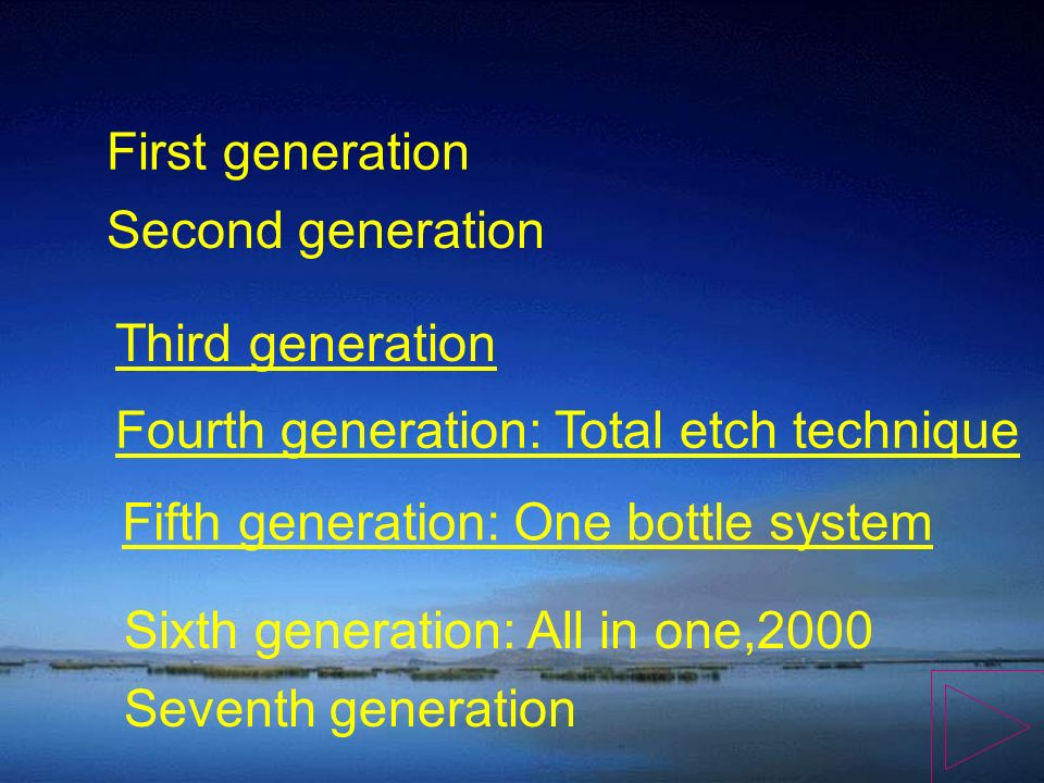 First generation Second generation. Third generation. Fourth generation: Total etch technique. Fifth generation: One bottle system.