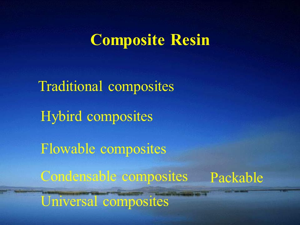Composite Resin Traditional composites Hybird composites