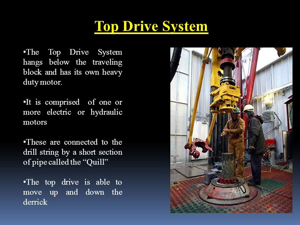 Rotating System Students Dinesh Joshi Rajnish Verma