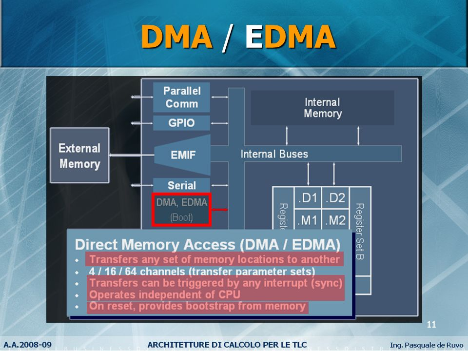 DMA / EDMA