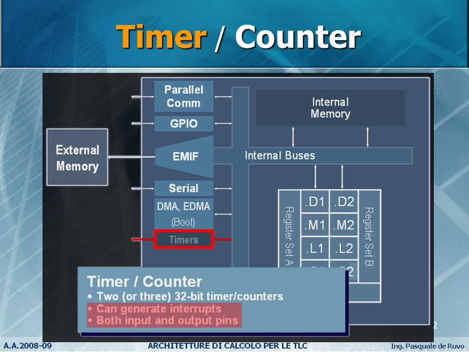 Timer / Counter