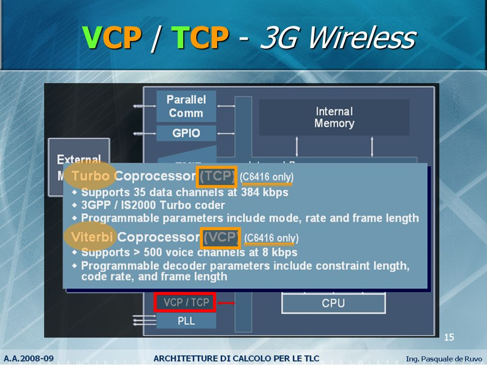 VCP / TCP - 3G Wireless