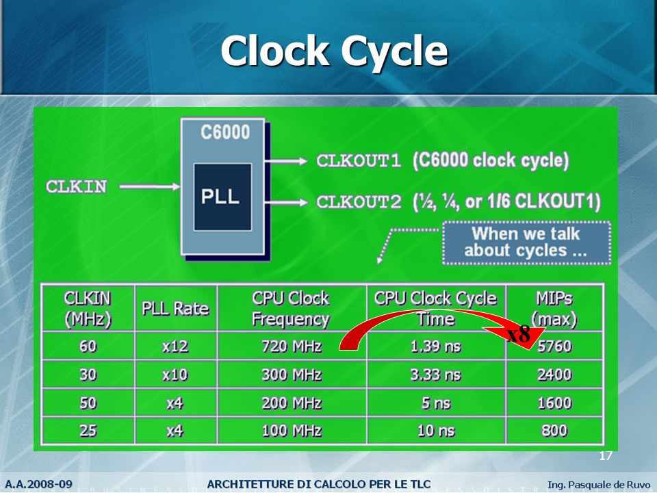 Clock Cycle x8 HIDDEN FOIL