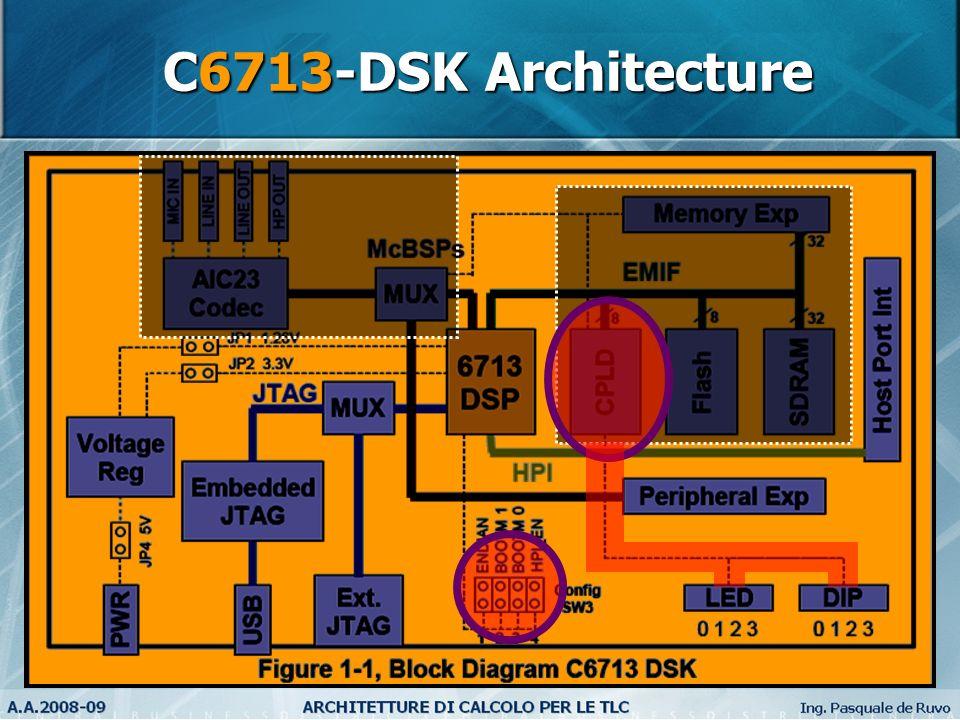C6713-DSK Architecture HIDDEN FOIL