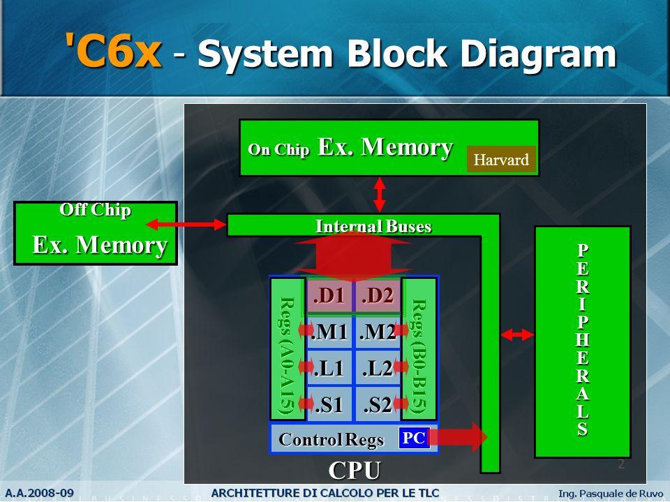 C6x - System Block Diagram