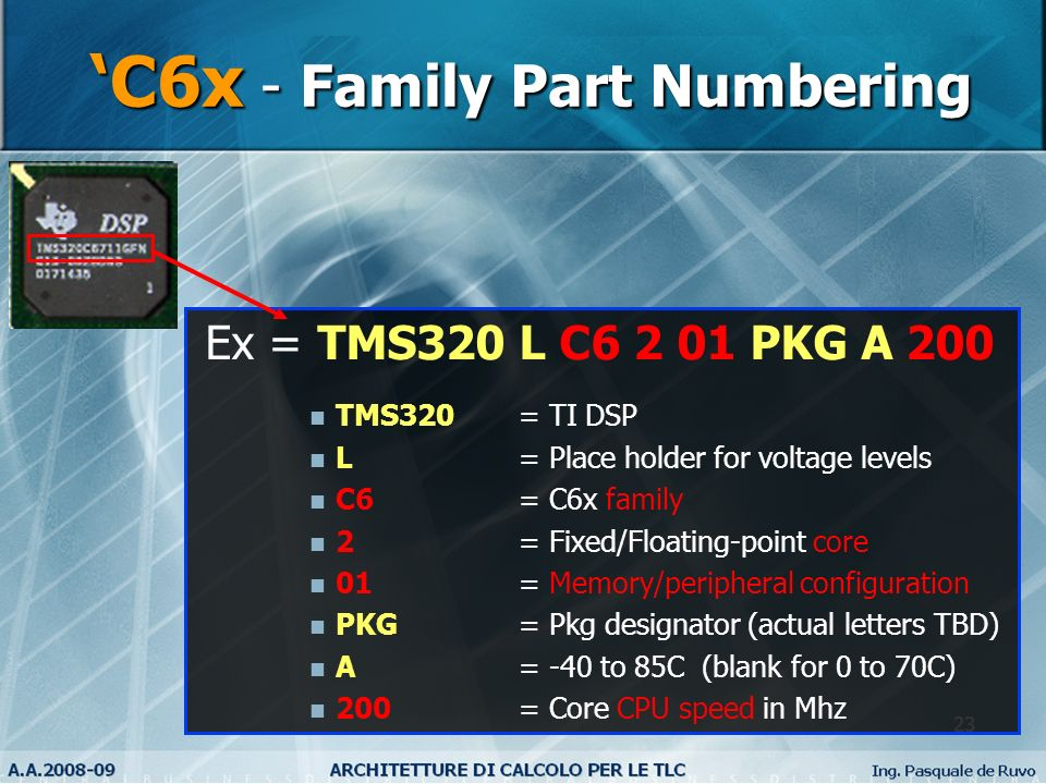'C6x - Family Part Numbering