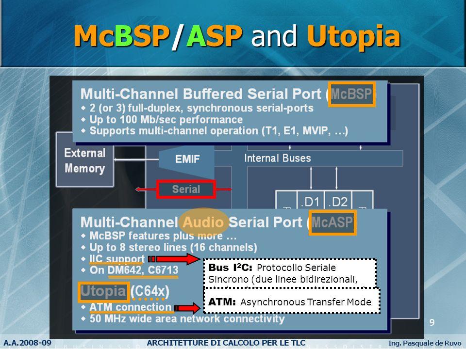 McBSP/ASP and Utopia