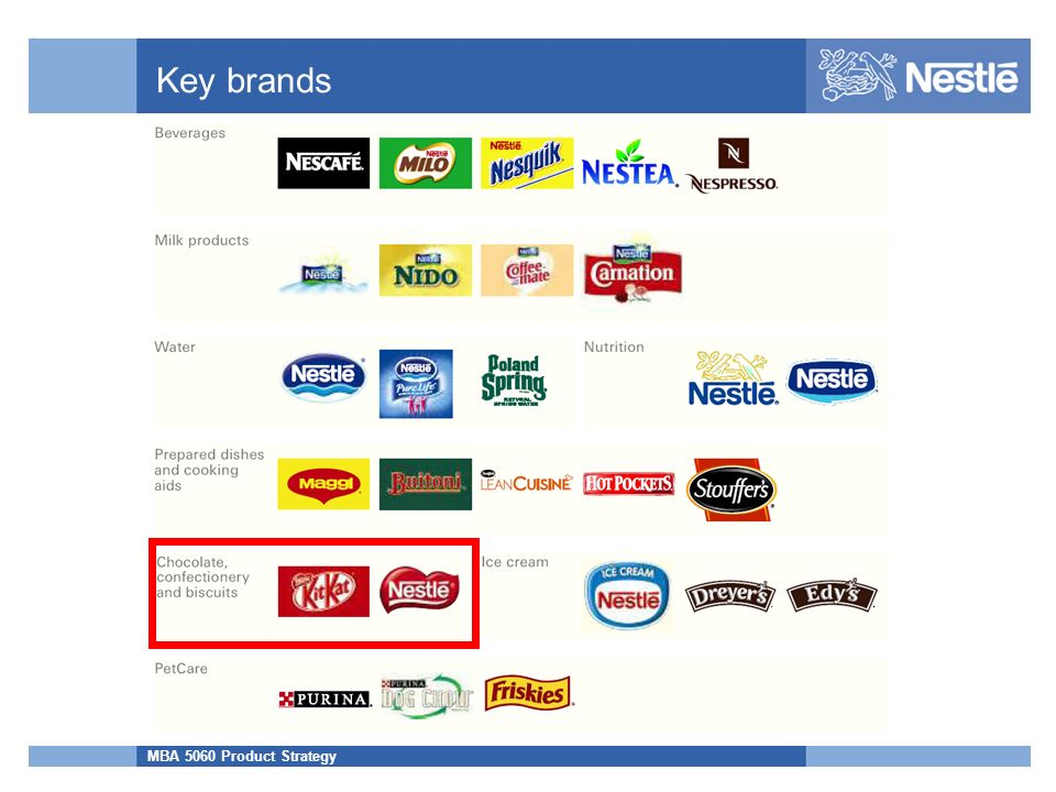 Nestle Pet Food Brands Food Ideas