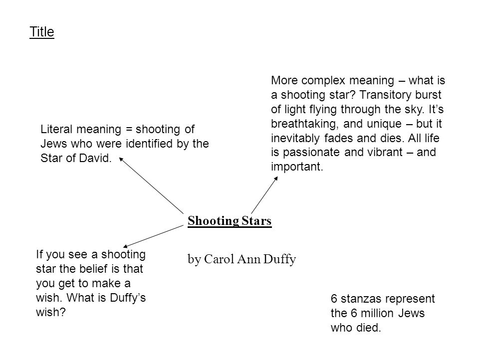 shooting stars carol ann duffy essays Shooting star – carol ann duffy the poem 'shooting stars' by carol ann duffy tells a shocking story of a female prisoner held by nazis in a concentration camp.