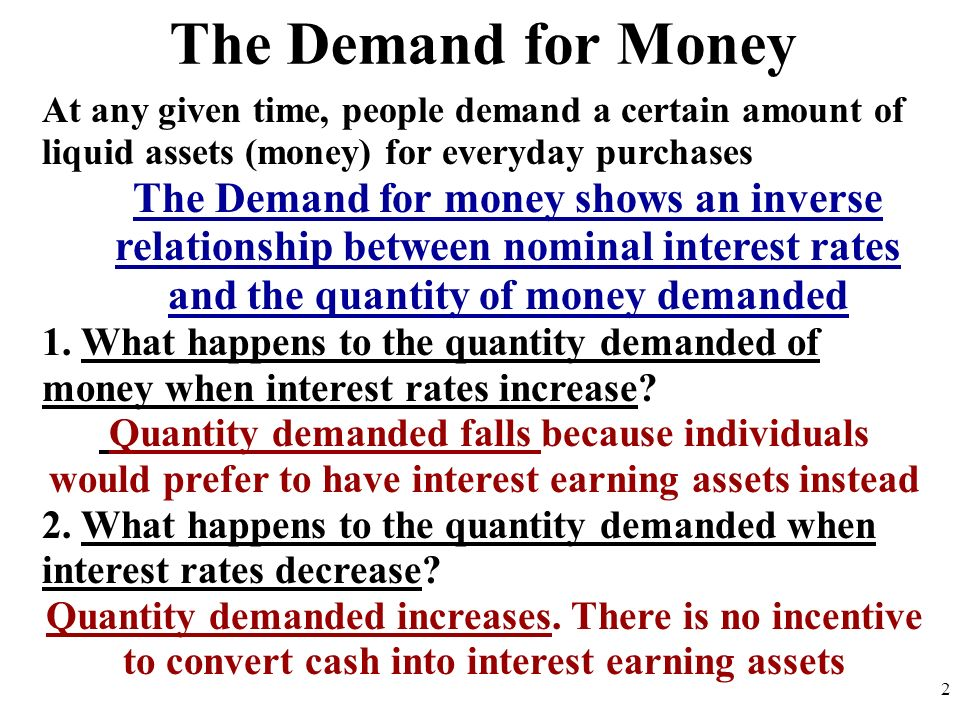 relationship between demand and supply of money