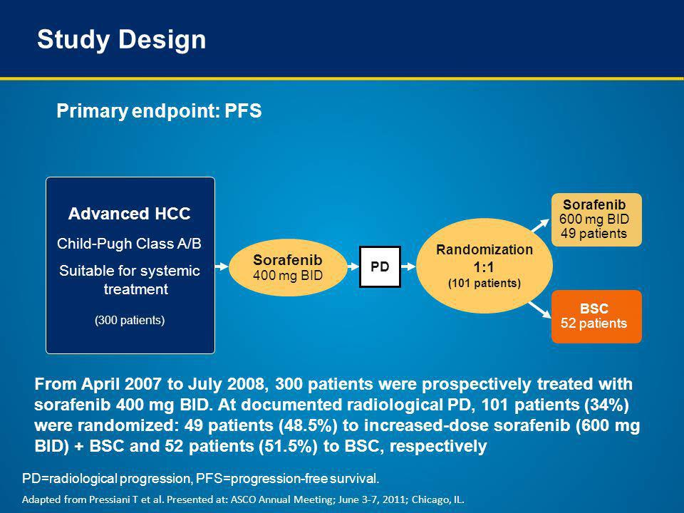Study Design Primary endpoint: PFS Advanced HCC