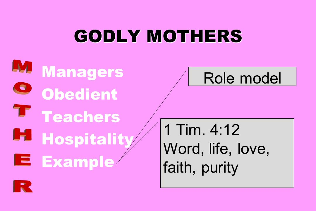 mother and role model 【my role model is my parents】essay example you can get this essay free or hire a writer get a+ for your essay with studymoose ⭐ a lot of free essay samples on 【 society topic】here.