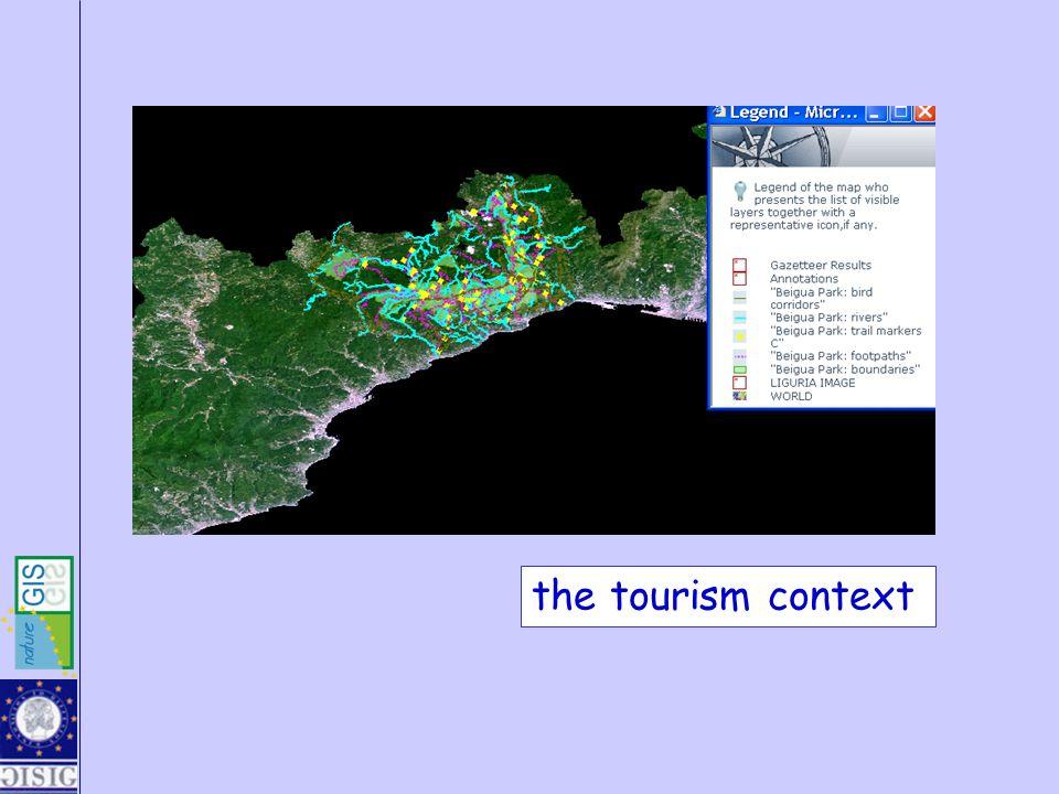 the tourism context
