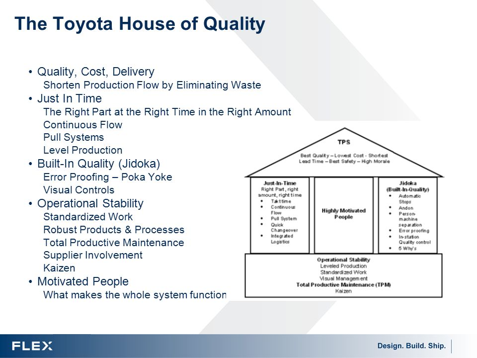 Fms Executive Series Strategy Amp Objectives Ppt Video