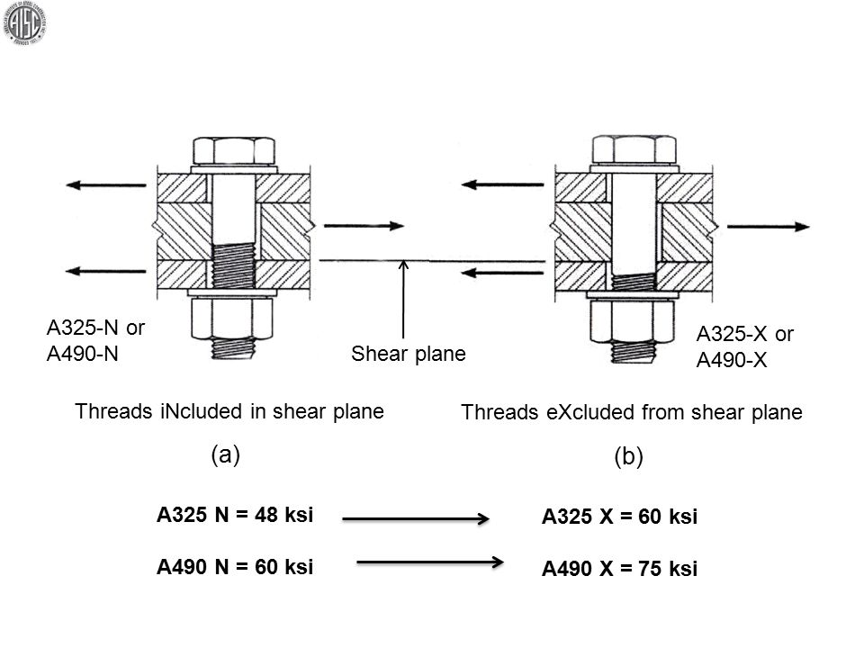 how to find bolt diameter in a double shear
