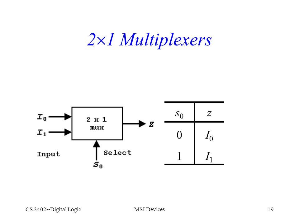 msi combinational logic circuits