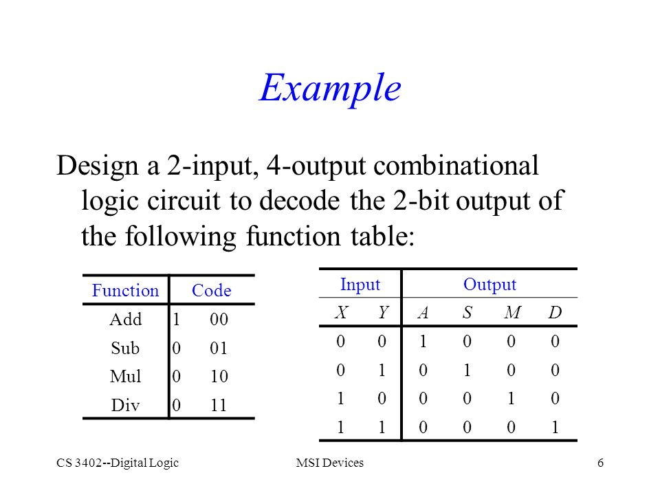 Msi combinational logic circuits ppt download for Table with div