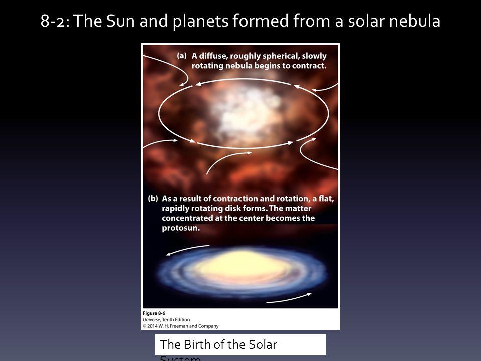 sun solar nebula forms - photo #17