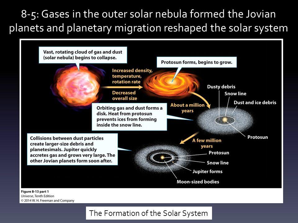 stage of solar nebula - photo #1