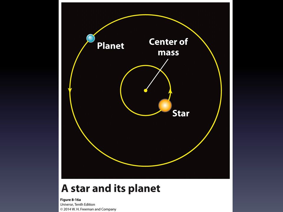 mass of planets and stars - photo #38