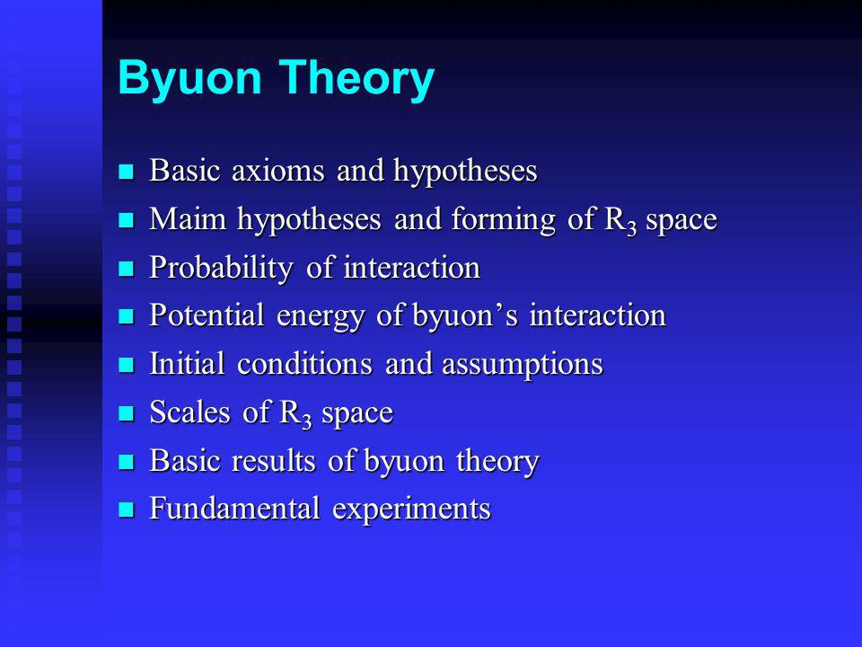 Byuon Theory Basic axioms and hypotheses