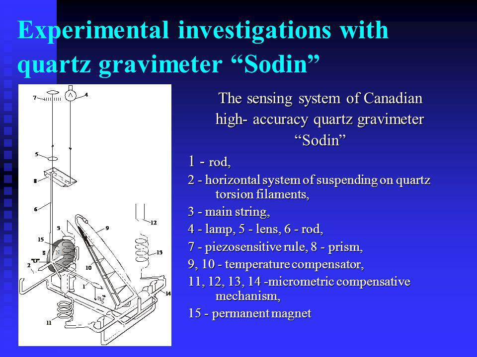 Experimental investigations with quartz gravimeter Sodin