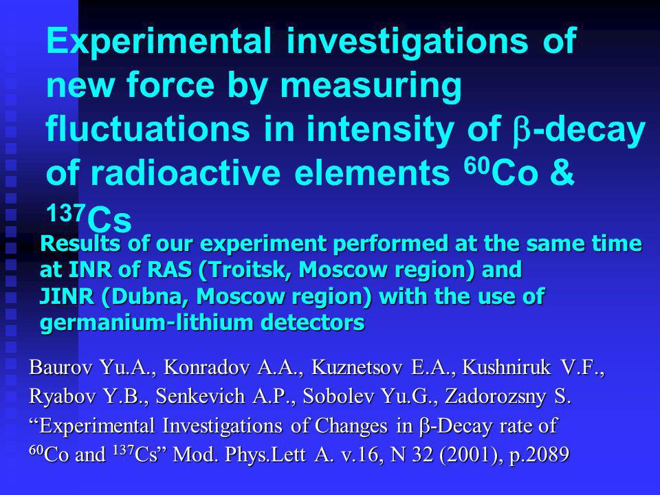 Experimental investigations of new force by measuring fluctuations in intensity of -decay of radioactive elements 60Co & 137Cs