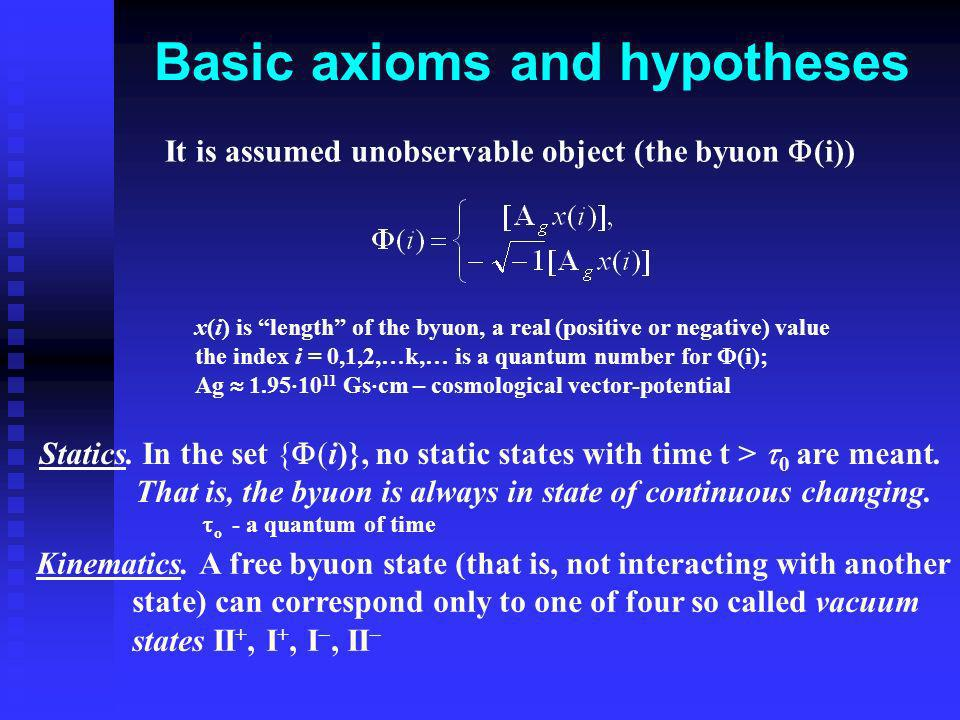 Basic axioms and hypotheses