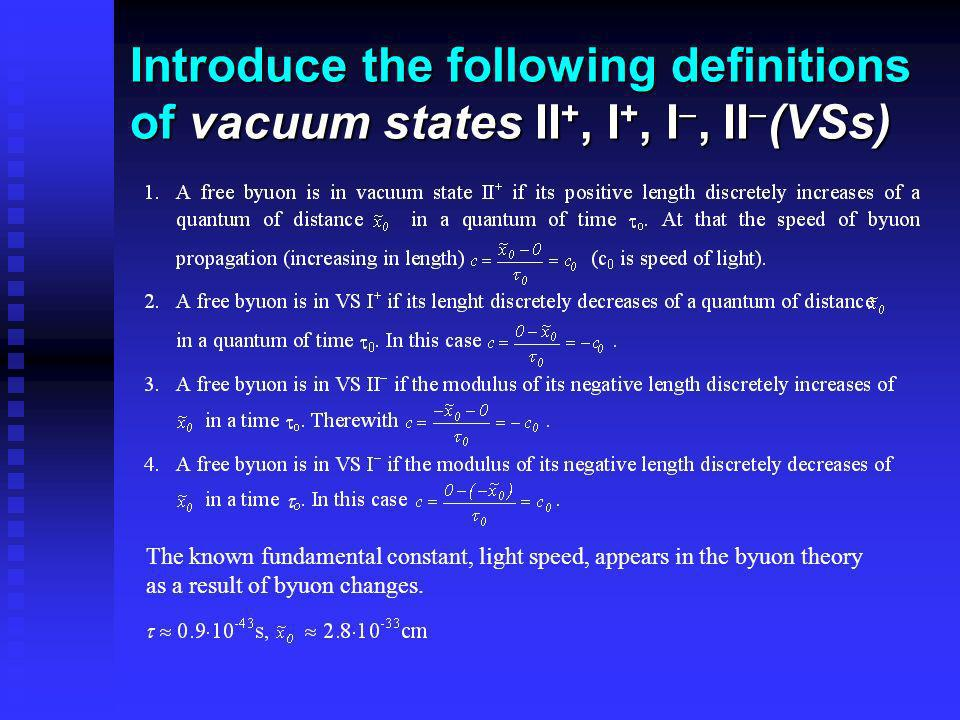Introduce the following definitions of vacuum states II+, I+, I, II(VSs)