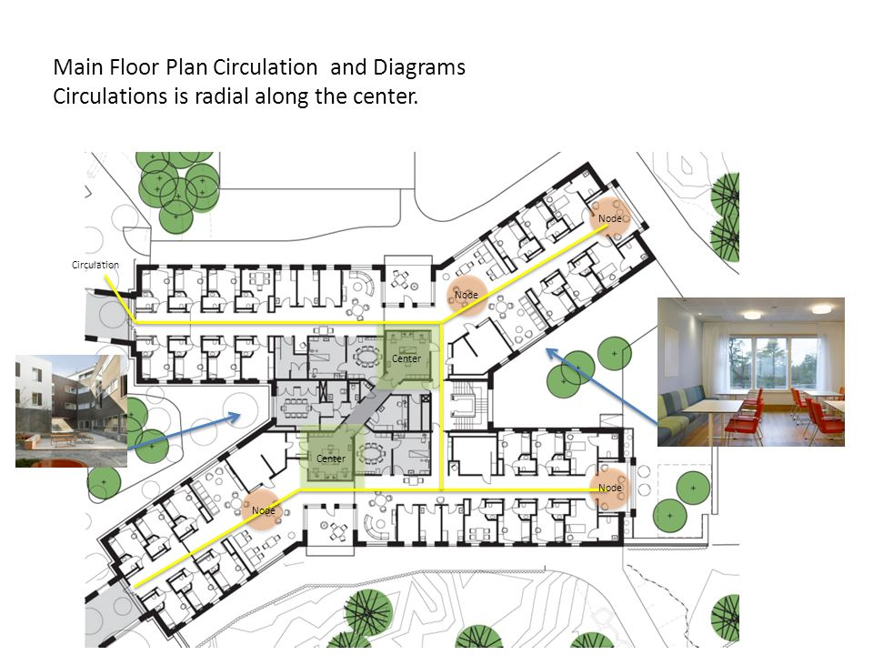 Mental health care center psychiatric hospital ppt for Floor plans health care facilities