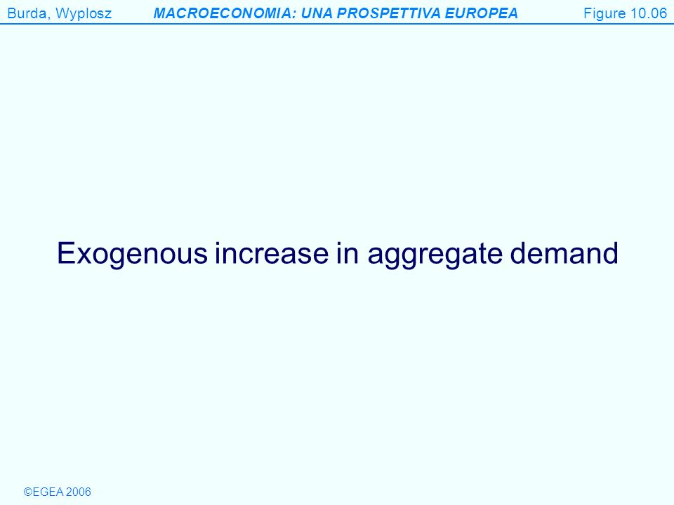 Exogenous increase in aggregate demand
