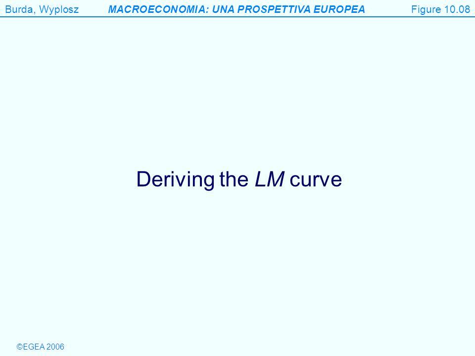 Figure 10.08 Deriving the LM curve Figure 10.8