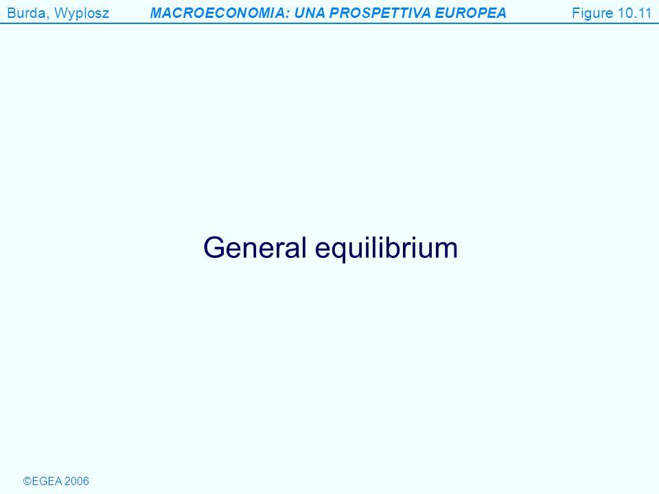 Figure 10.11 General equilibrium Figure 10.11