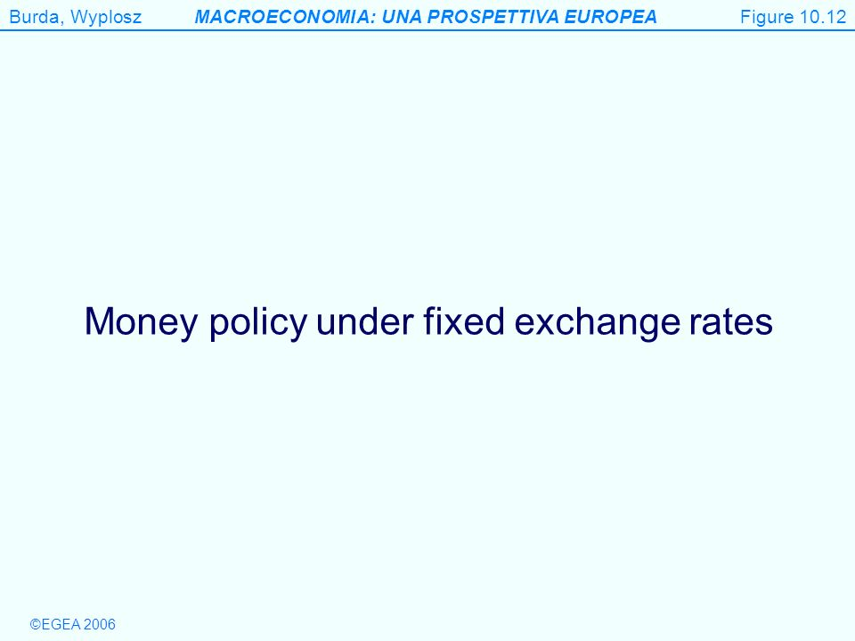 Money policy under fixed exchange rates