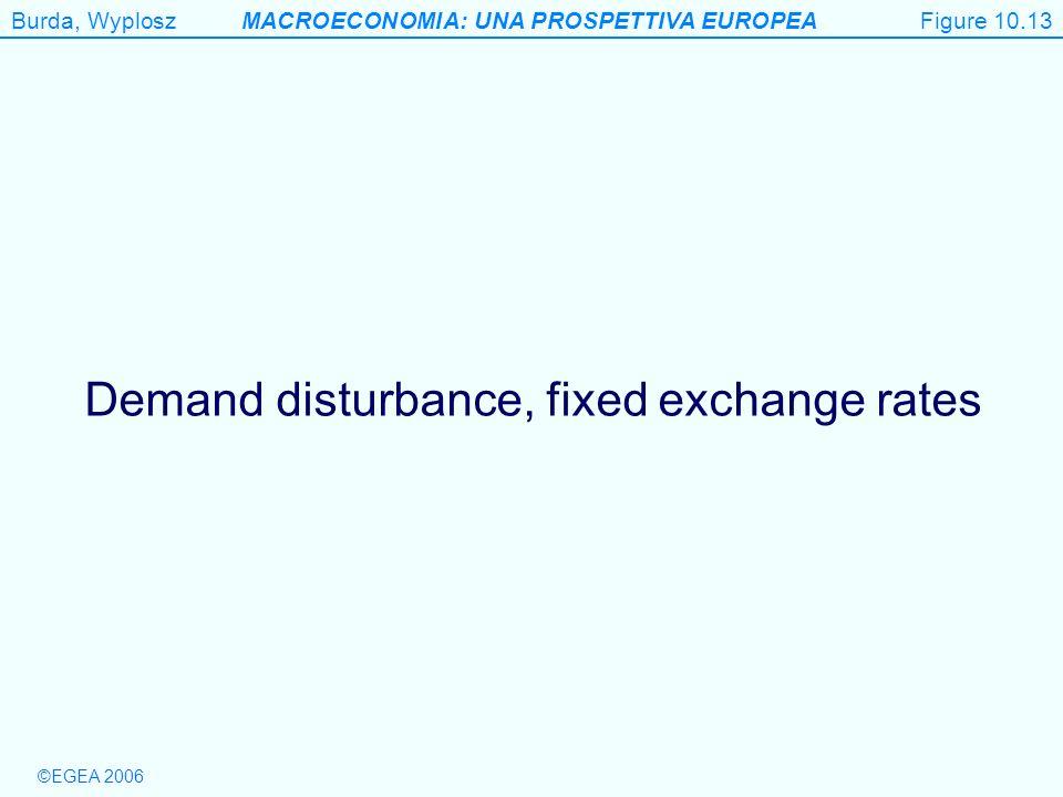 Demand disturbance, fixed exchange rates