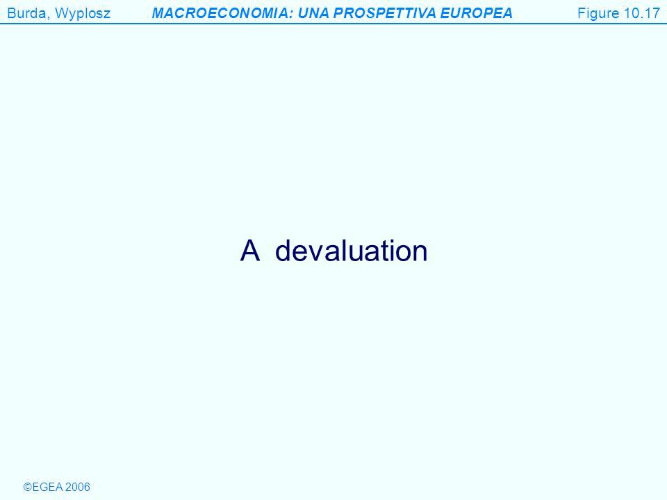 Figure 10.17 A devaluation Figure 10.17