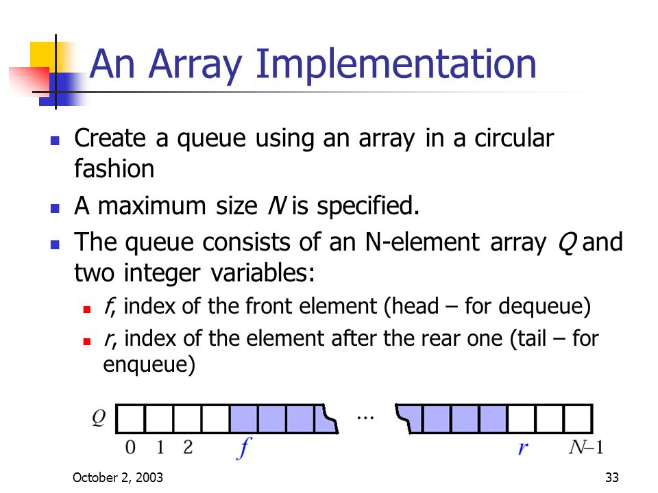 C++ program to implement circular queue using array