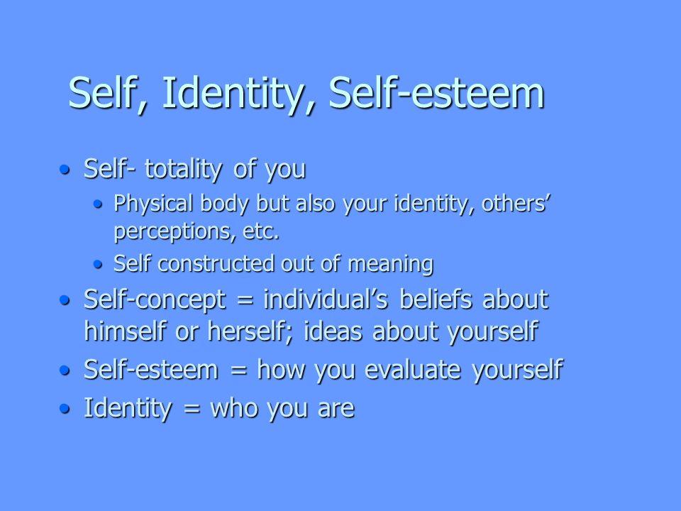 self esteem presentation ideas