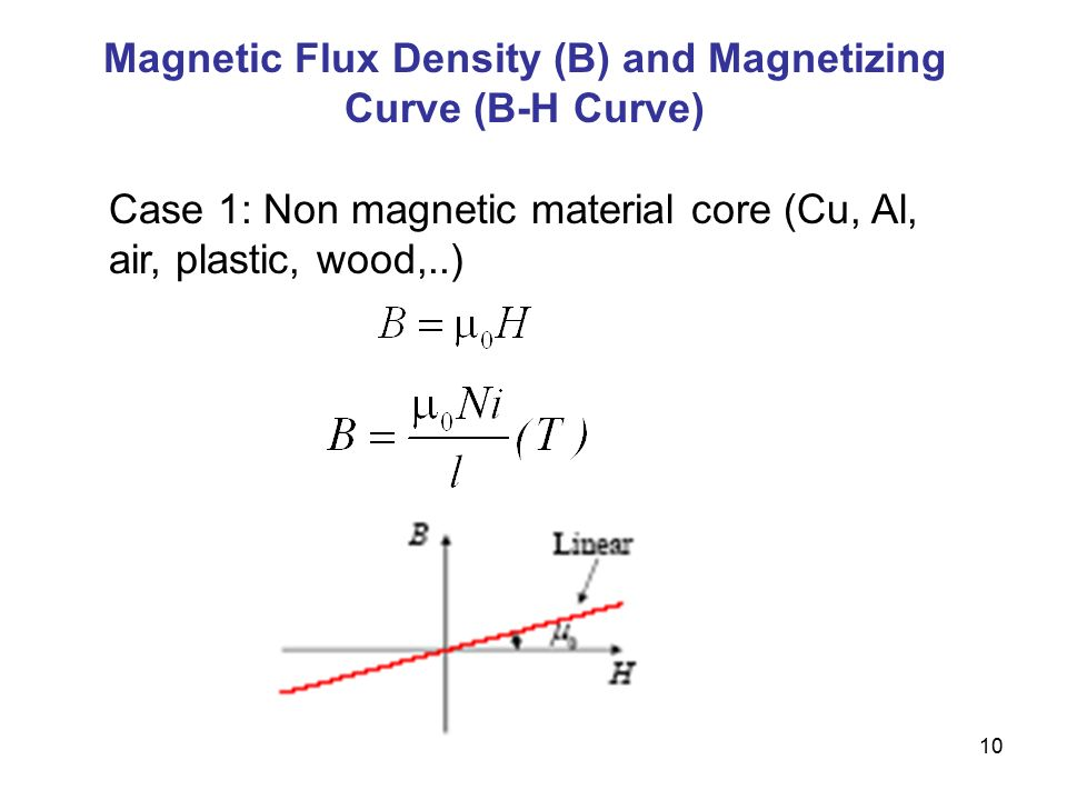 magnetic flux density - photo #16