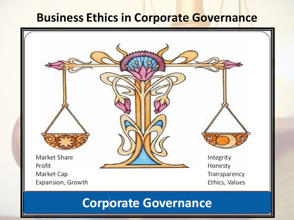 business essays corporate governance Business ethics and corporate governance introduction- csr this entry was posted in accounting policies and tagged corporate governance, corporate structure, flight center limited business development essay business financing economics economics assignment help.