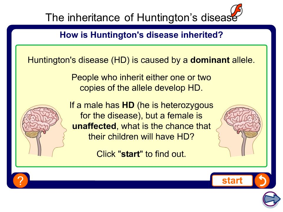 Huntingtons disease nontraditional inheritance