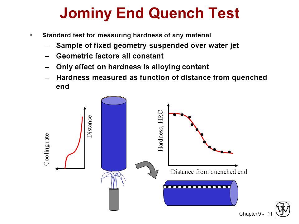 jominy end The idea of this project is to design a jominy end quench testing machine which will be safe, ease to use, simple to understand, able to be managed by one person if needed, have a clear view of the heat treatment process.
