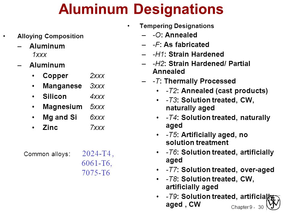 Me 330 engineering materials ppt video online download aluminum designations ccuart Image collections