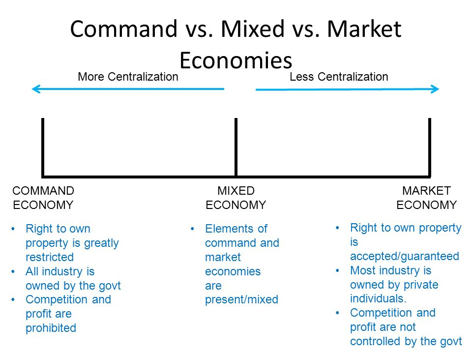 an analysis of the market economy versus command economy Market economy vs command economy market economy vs command economy february 11, 2016  in the market economy, the prices of goods and services are all depends on what the optional owners wants it is determined as a free price system, they can price their goods and services as what they want to however command economy is an economic system.