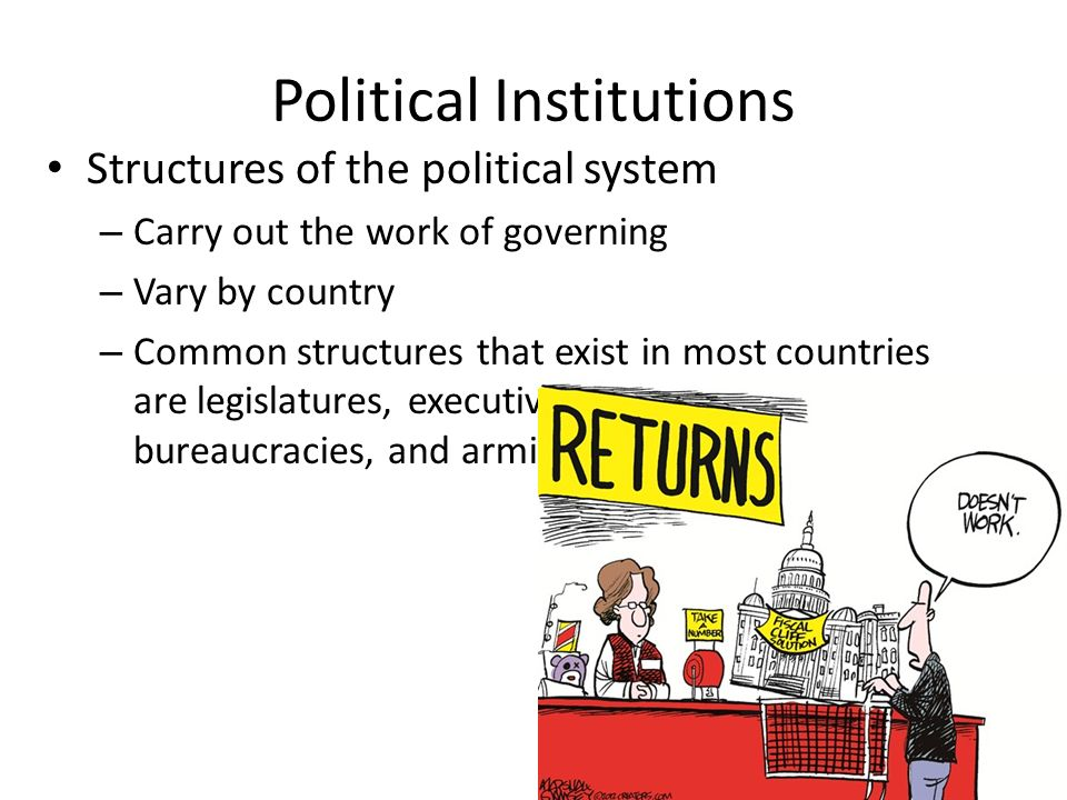 the importance of political institution in a country The functions of political parties political parties perform an important task in government they bring people together to achieve control of the government,.