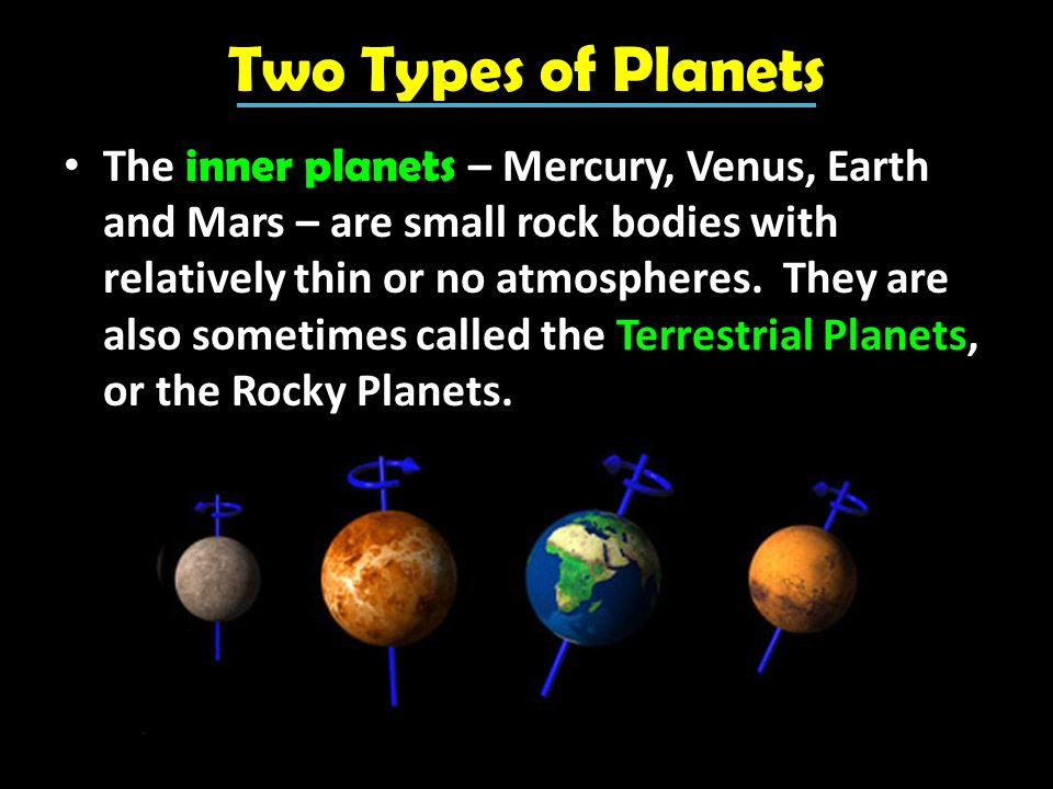 7 1 Components Of The Solar System Ppt Video Online